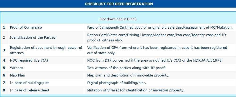 Check list of deed registration