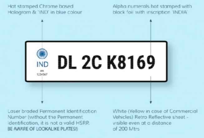 High-Security Registration Plates